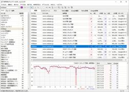 自動でSEO順位をチェック、記録するツール「GRC」ってホントに使いやすい?おすすめ?